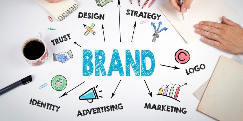 The Importance of Brand Identity